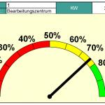Webinar OEE berechnen